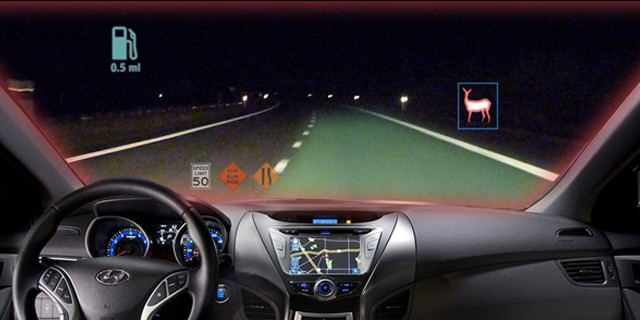 Advanced Driver Assistance Systems Market Upside