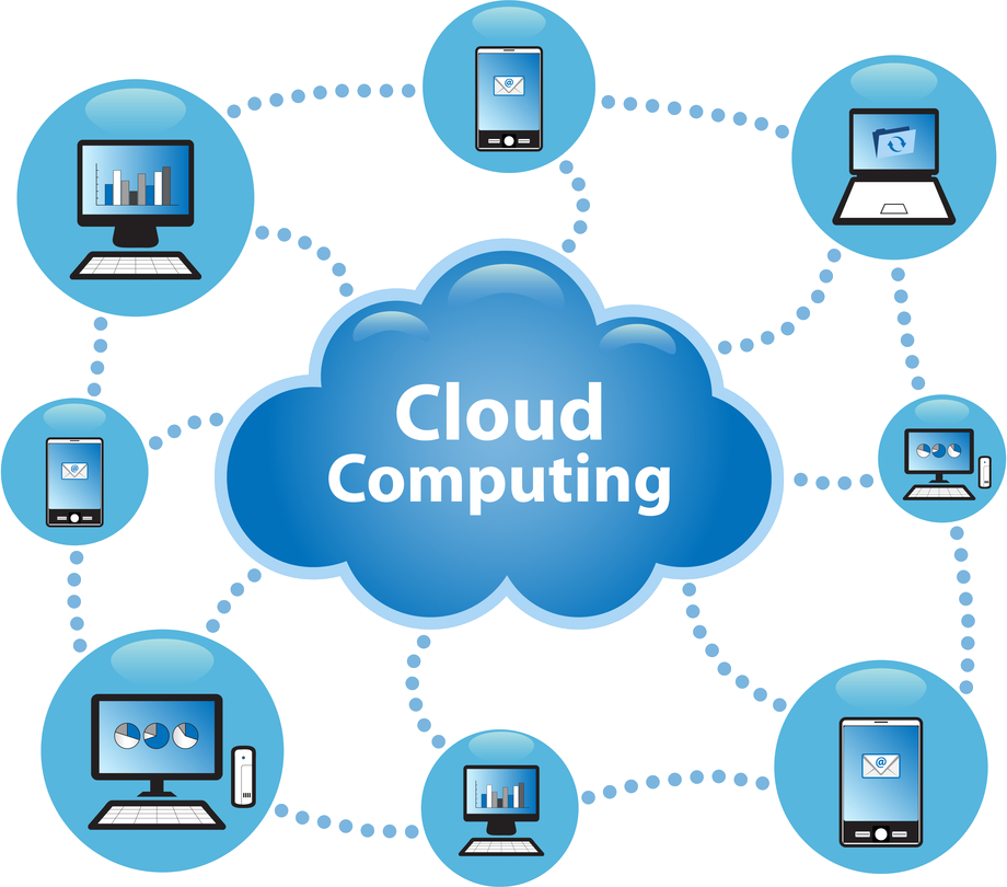 So this Cloud computing thing – What's it all about? | The ...