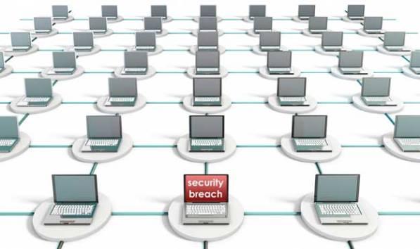 IT Security Data Breach