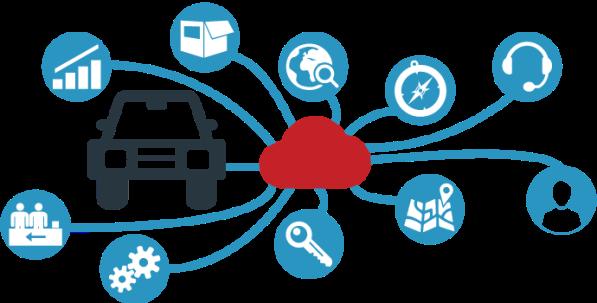 Connected Car Service Revenue