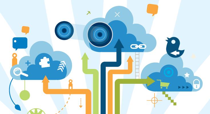 cloud computing market research