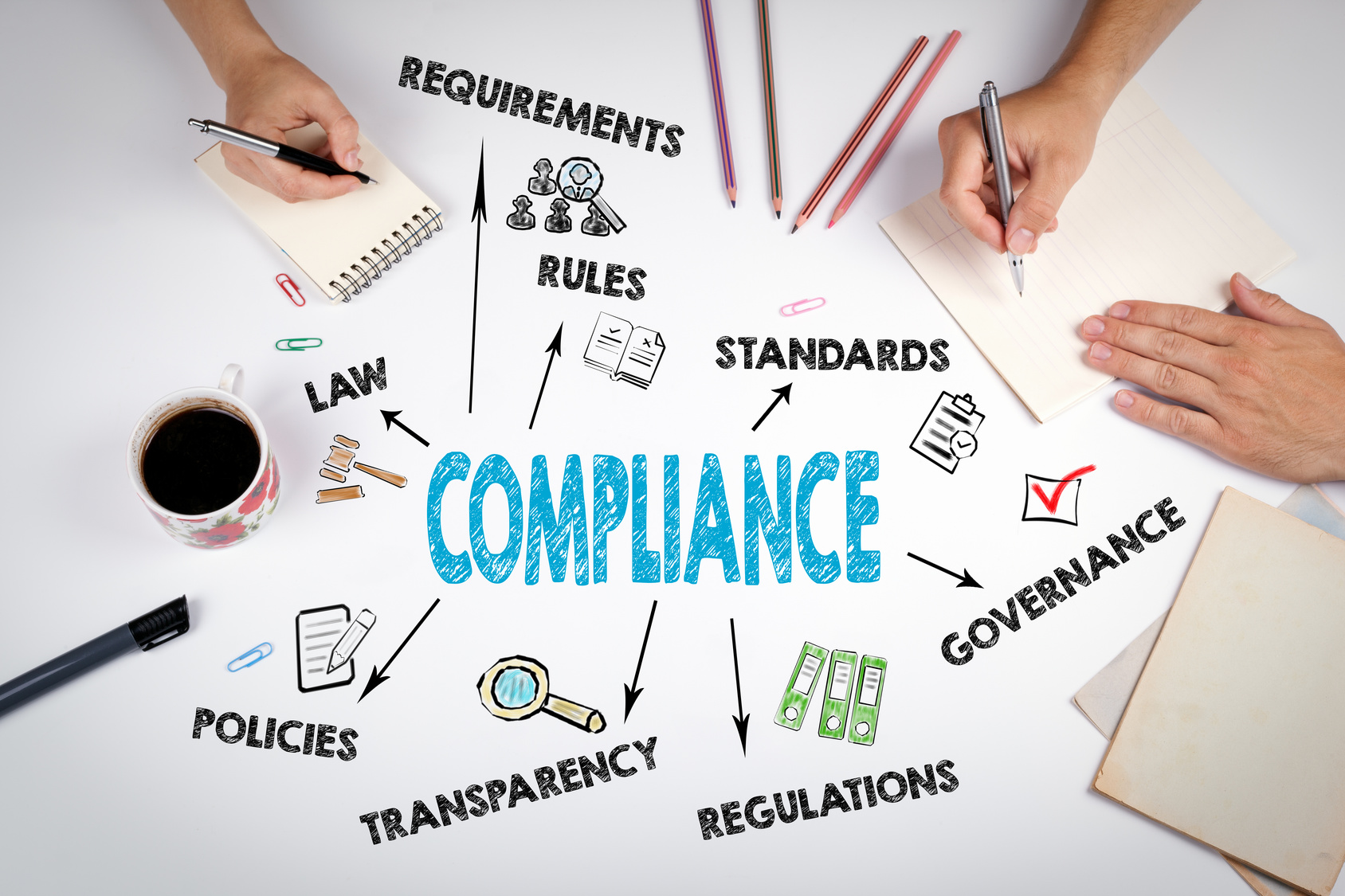 Digital Trust: Why Enterprise IT Compliance Matters