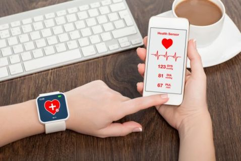 Mobile Wearables and Cloud Computing Apps Converge