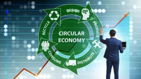 Circular Economy: Strategic Foresight from 2030